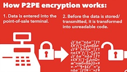 P2PE (Why Encryption is Not Enough)